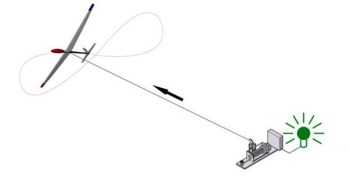 anemogennitria-drone