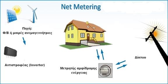 netmetering_370651_7