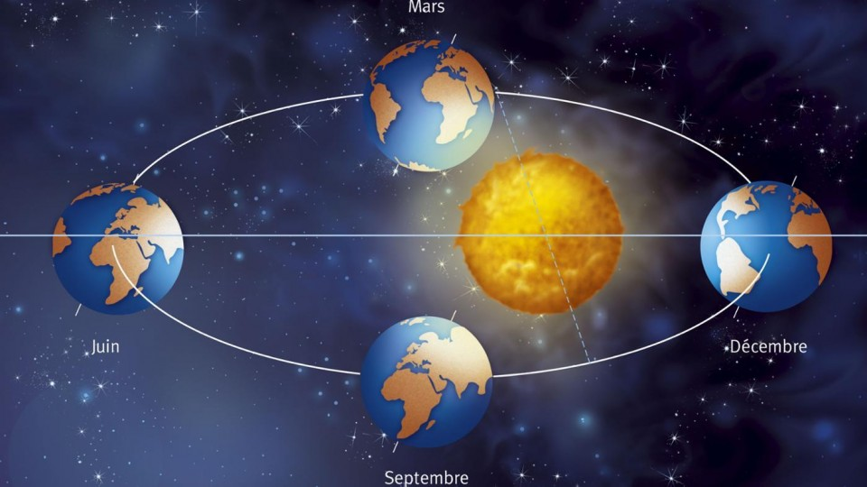 long-earth-make-complete-rotation-around-sun
